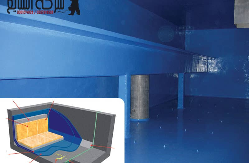 شركة عزل خزانات المياه بالرياض 0557810599 جدة بالدمام بالخرج بمكة